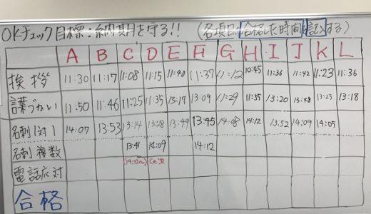 【新人研修】フォーカス名物!? ビジネスマナー総合確認テスト